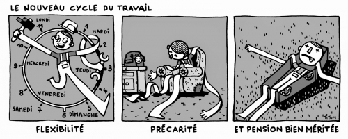 dessin_cycle_travail_flexibilite_precarite_pension_meritee.jpg